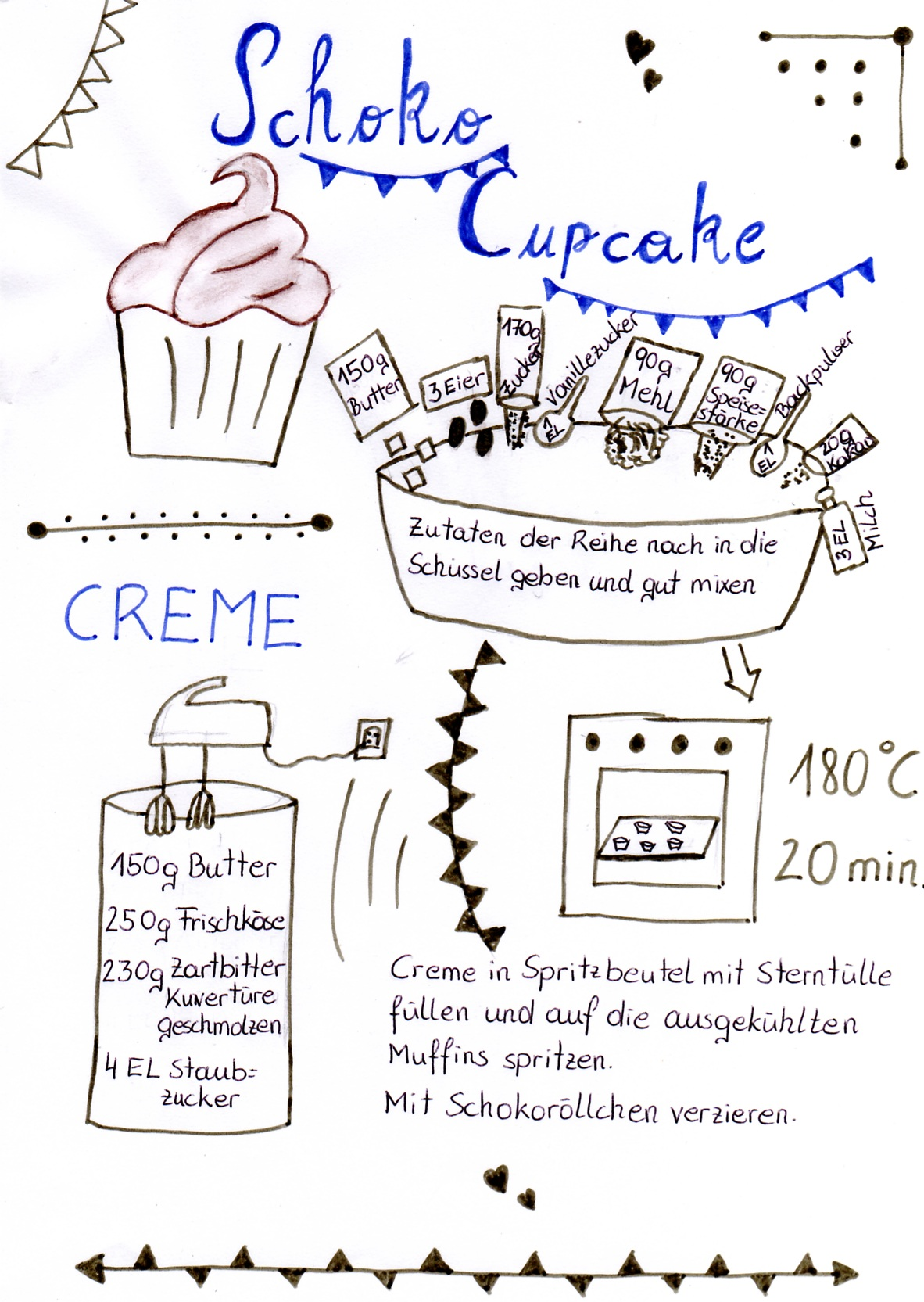 Schoko Cupcake Rezept